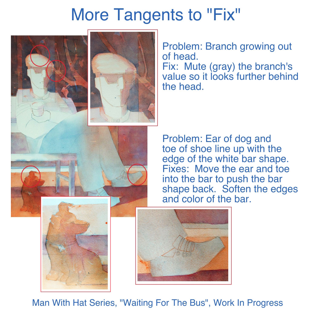 More tangents