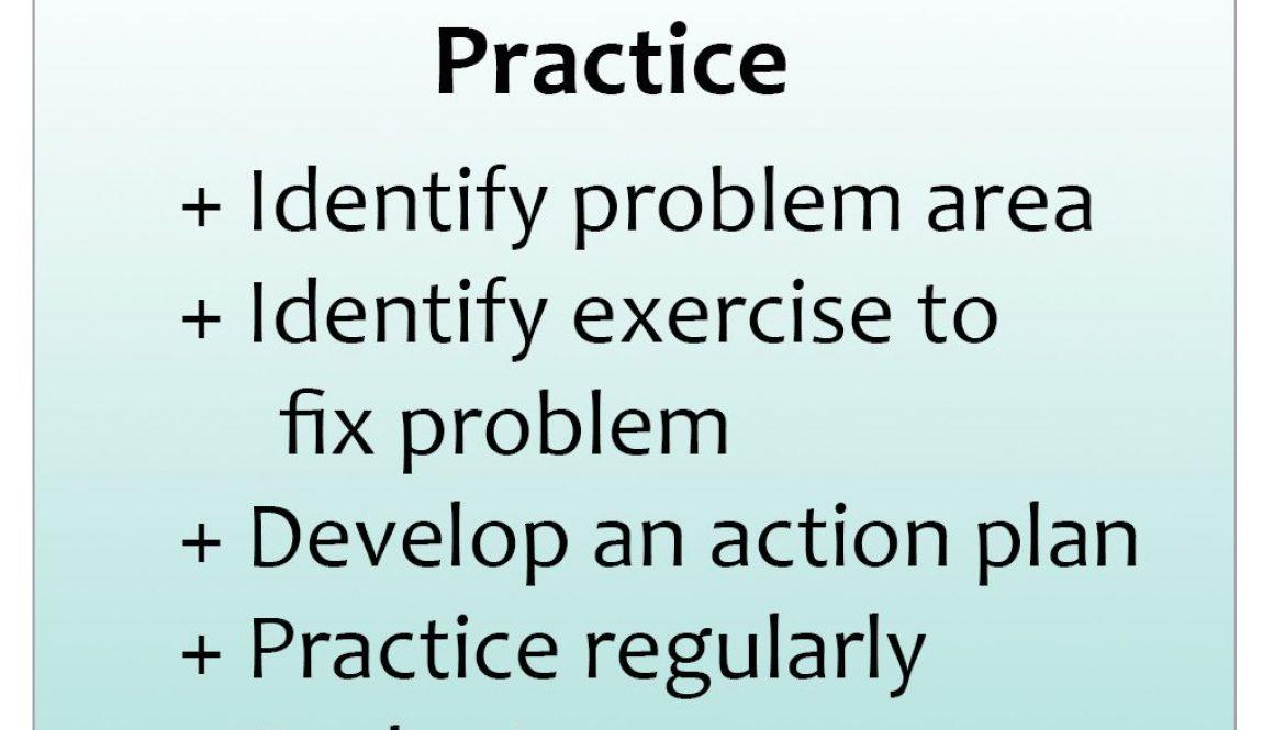 Deliberate Practice Steps